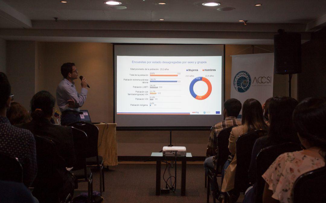 Al menos 27 % de jóvenes venezolanos están desempleados, según estudio