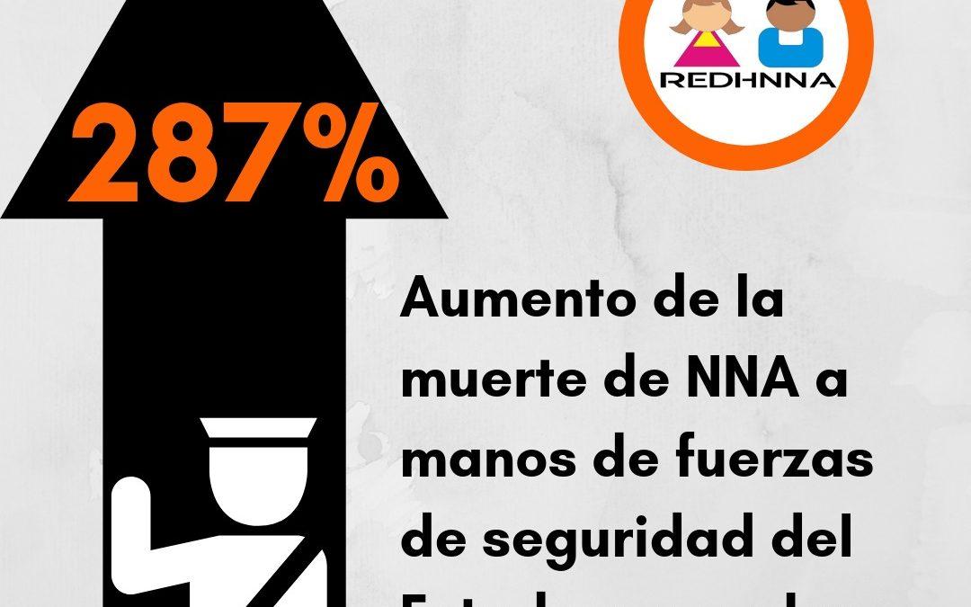 El Estado venezolano está obligado a garantizar el derecho a manifestar de niños, niñas y adolescentes y a velar por sus vidas, integridad física y libertad