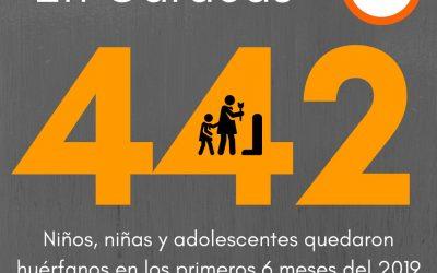 442 niños quedaron huérfanos tras el asesinato de 501 personas en Caracas