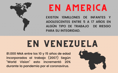 Esclavitud infantil en Venezuela, un secreto a voces