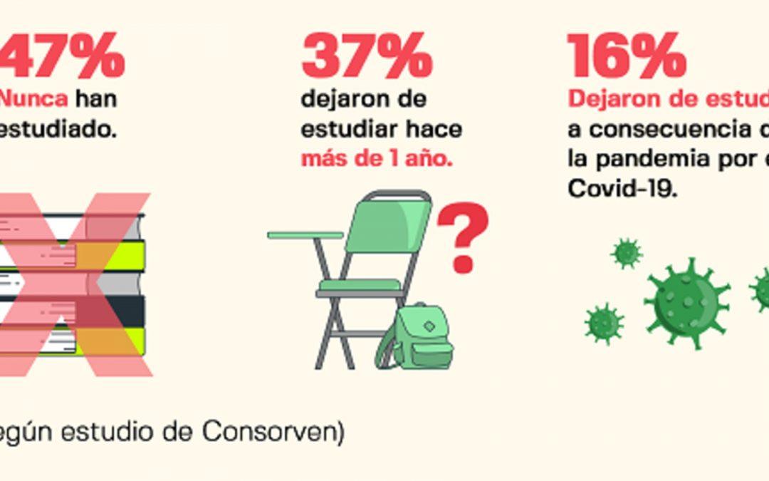 Pandemia y crisis económica afectan la educación de niños con discapacidad en Venezuela